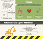 Infographic which illustrates the details of silicosis in New Mexico.