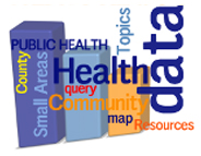 Track and evaluate progress toward goals; guide policy decisions, priorities and long-range strategic plans, Develop; focus, and streamline data collection and reporting capacity; provide comprehensive information of New Mexico's health and health care system.