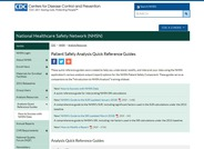 Patient Safety Analysis Quick Reference Guides