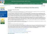 Biomonitoring Data