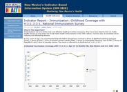 Childhood Immunization Coverage with 4:3:1:3:3:1, National Immunization Survey Report