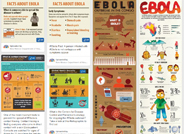 Ebola Infographic Collection