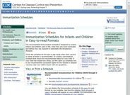 Easy-to-Read Immunization Schedules for Infants and Children Age 0-6 Years